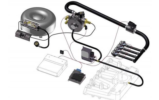 Transformación AutoGas de vehículos 1350€